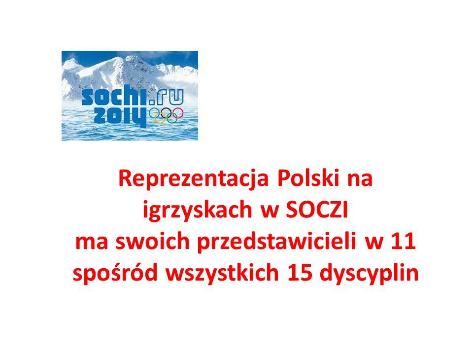 Reprezentacja Polski na igrzyskach w SOCZI