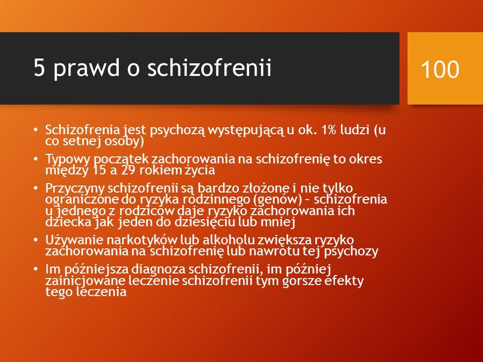 5 prawd o schizofrenii Schizofrenia jest psychozą występującą u ok. 1% ludzi (u co setnej osoby)