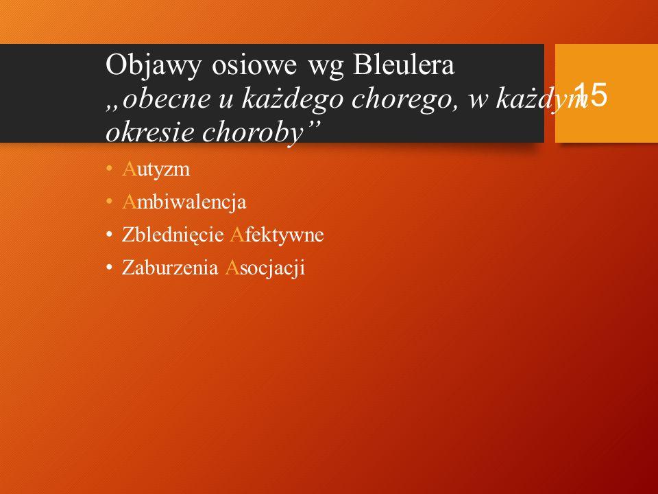 """Objawy osiowe wg Bleulera """"obecne u każdego chorego, w każdym okresie choroby"""