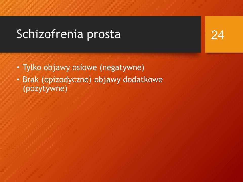 Schizofrenia prosta Tylko objawy osiowe (negatywne)