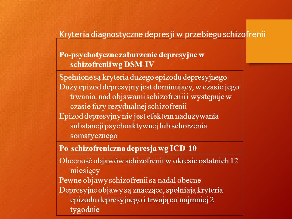 Kryteria diagnostyczne depresji w przebiegu schizofrenii