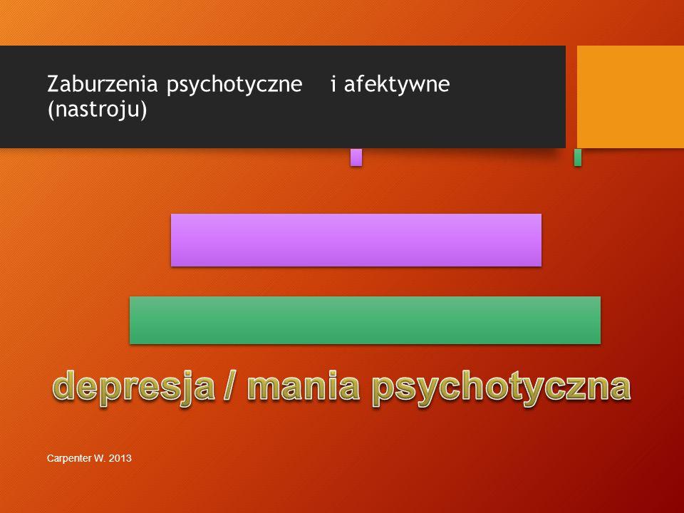 Zaburzenia psychotyczne i afektywne (nastroju)