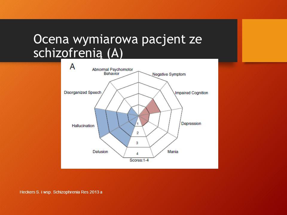 Ocena wymiarowa pacjent ze schizofrenią (A)