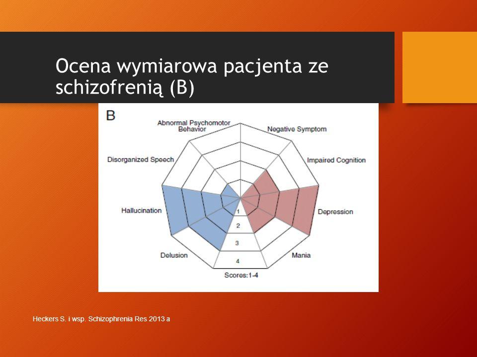 Ocena wymiarowa pacjenta ze schizofrenią (B)