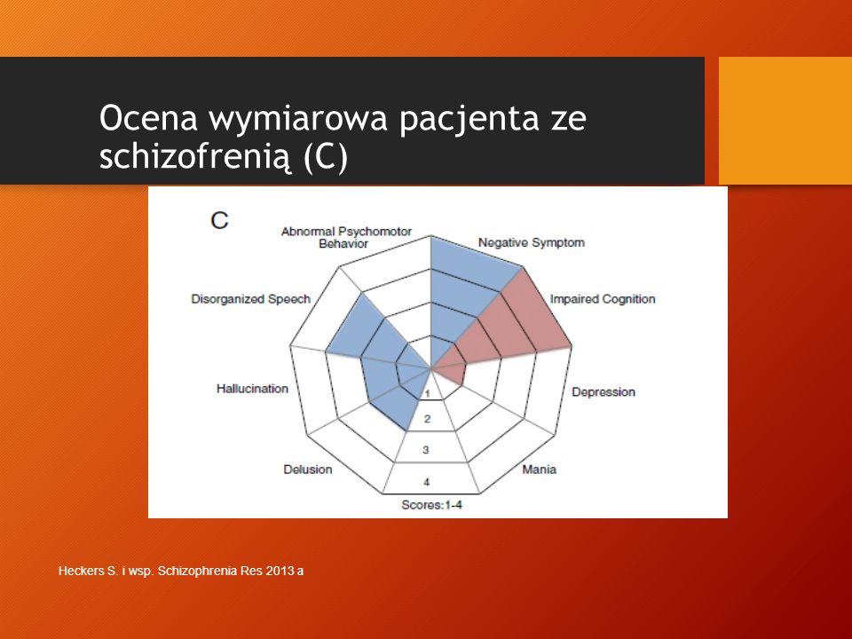 Ocena wymiarowa pacjenta ze schizofrenią (C)