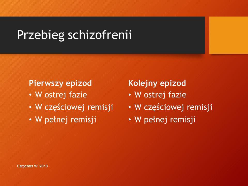 Przebieg schizofrenii