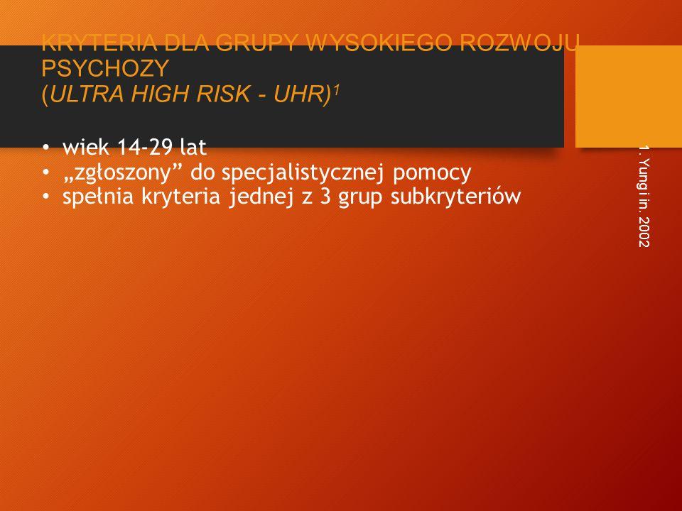 KRYTERIA DLA GRUPY WYSOKIEGO ROZWOJU PSYCHOZY (ULTRA HIGH RISK - UHR)1