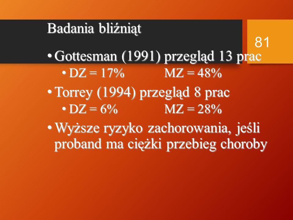 Gottesman (1991) przegląd 13 prac Torrey (1994) przegląd 8 prac