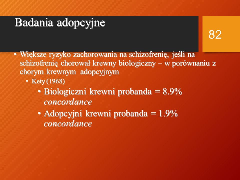 Badania adopcyjne Biologiczni krewni probanda = 8.9% concordance
