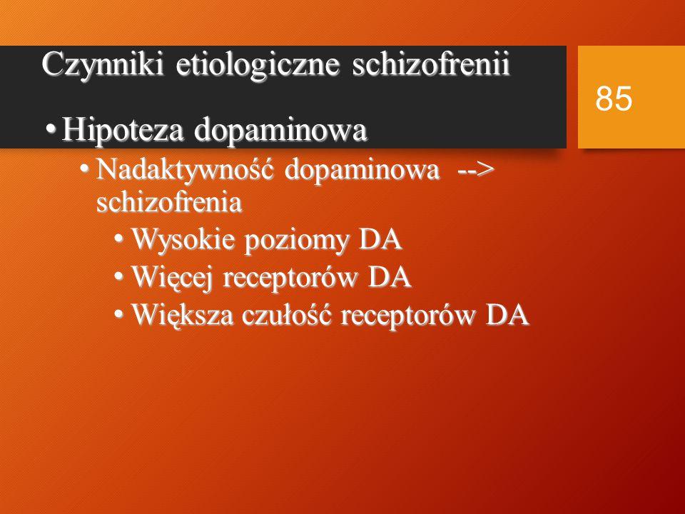 Czynniki etiologiczne schizofrenii