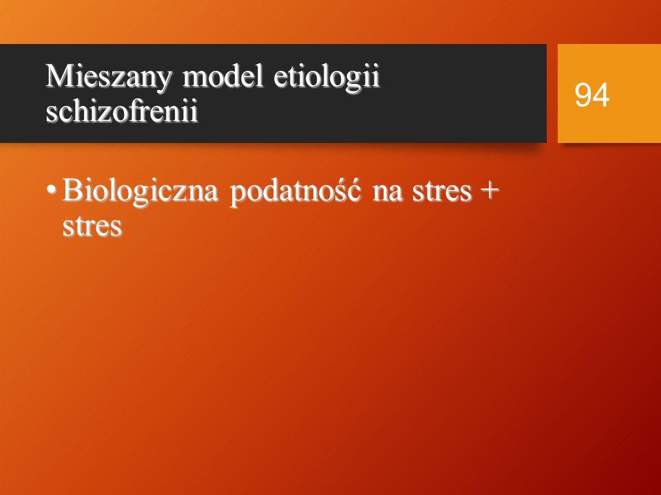 Mieszany model etiologii schizofrenii
