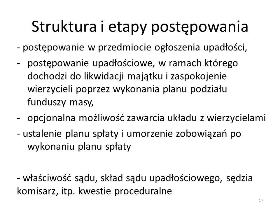 Struktura i etapy postępowania