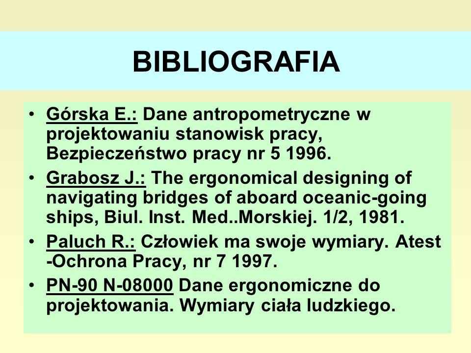BIBLIOGRAFIA Górska E.: Dane antropometryczne w projektowaniu stanowisk pracy, Bezpieczeństwo pracy nr 5 1996.