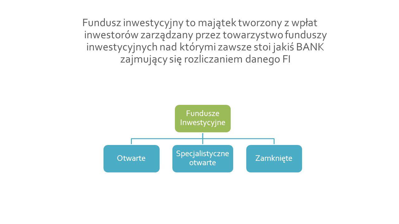 Fundusz inwestycyjny to majątek tworzony z wpłat inwestorów zarządzany przez towarzystwo funduszy inwestycyjnych nad którymi zawsze stoi jakiś BANK zajmujący się rozliczaniem danego FI