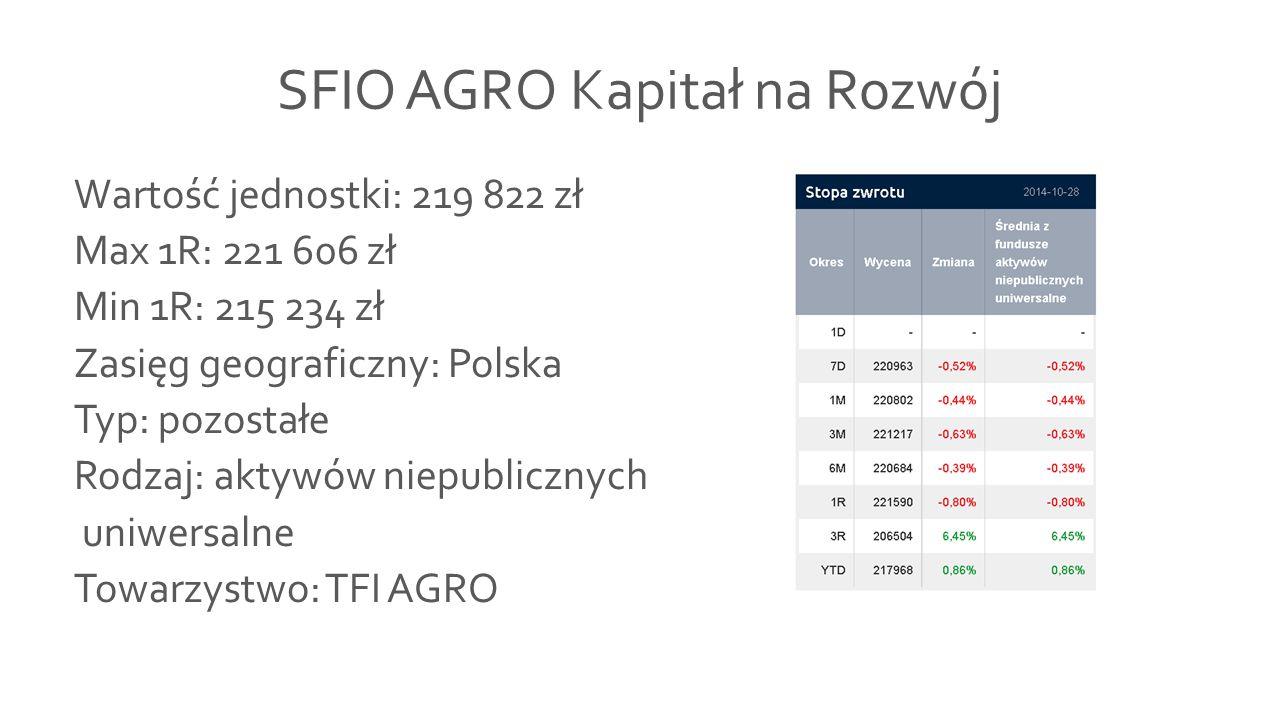 SFIO AGRO Kapitał na Rozwój