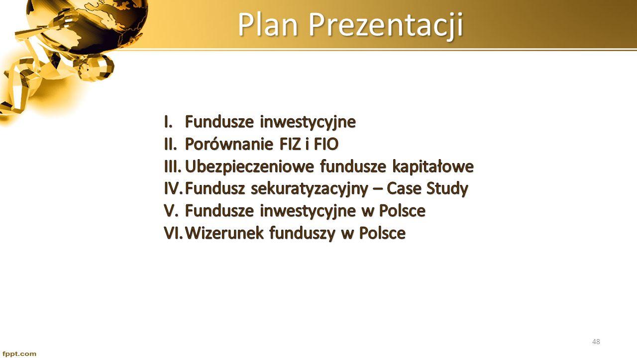Plan Prezentacji Fundusze inwestycyjne Porównanie FIZ i FIO