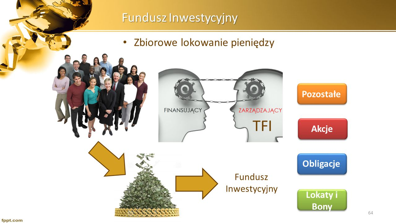 TFI Fundusz Inwestycyjny Zbiorowe lokowanie pieniędzy Pozostałe Akcje