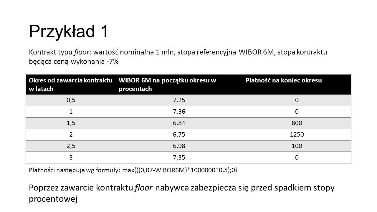 Przykład 1 Kontrakt typu floor: wartość nominalna 1 mln, stopa referencyjna WIBOR 6M, stopa kontraktu będąca ceną wykonania -7%