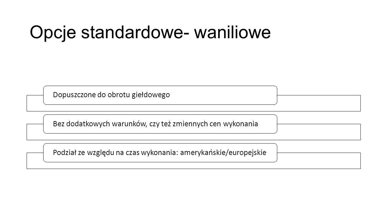 Opcje standardowe- waniliowe