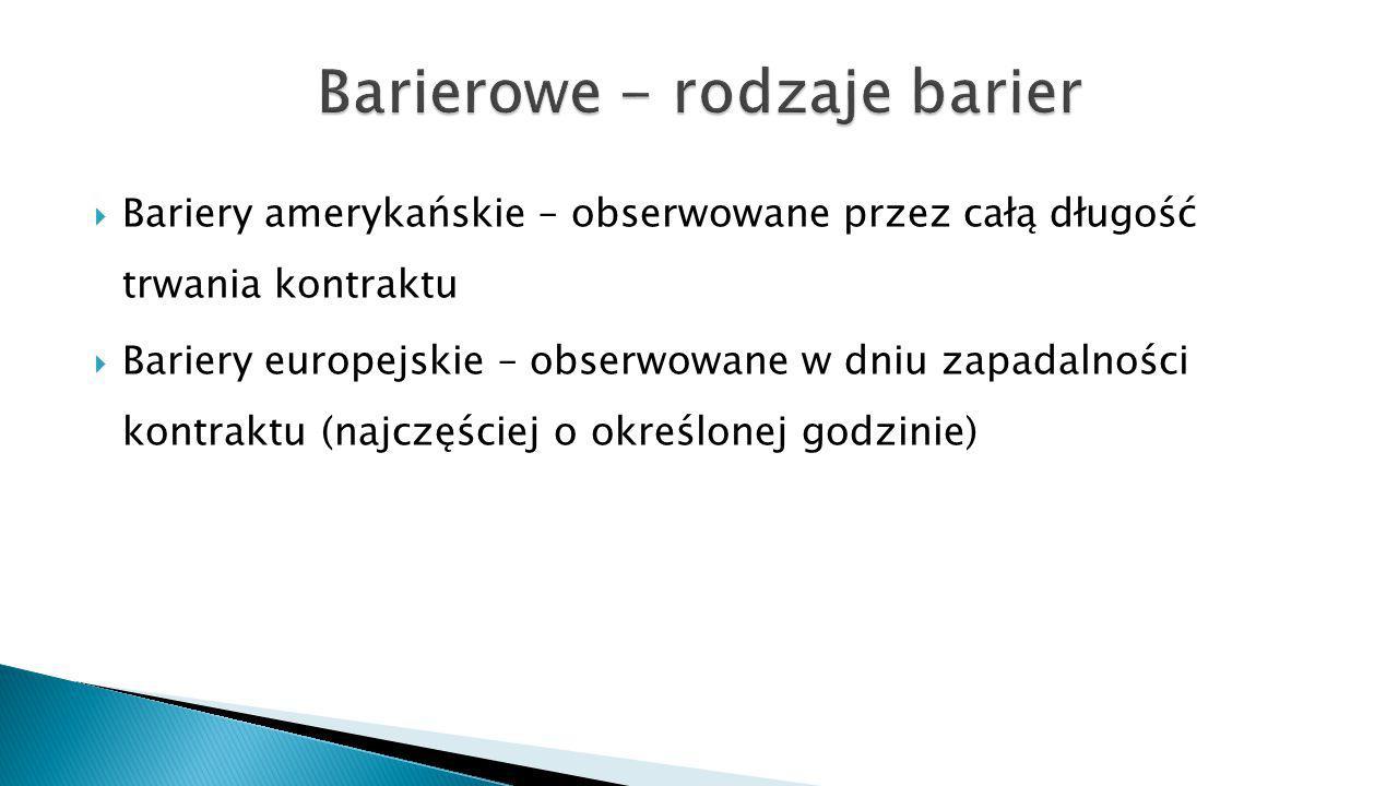 Barierowe - rodzaje barier