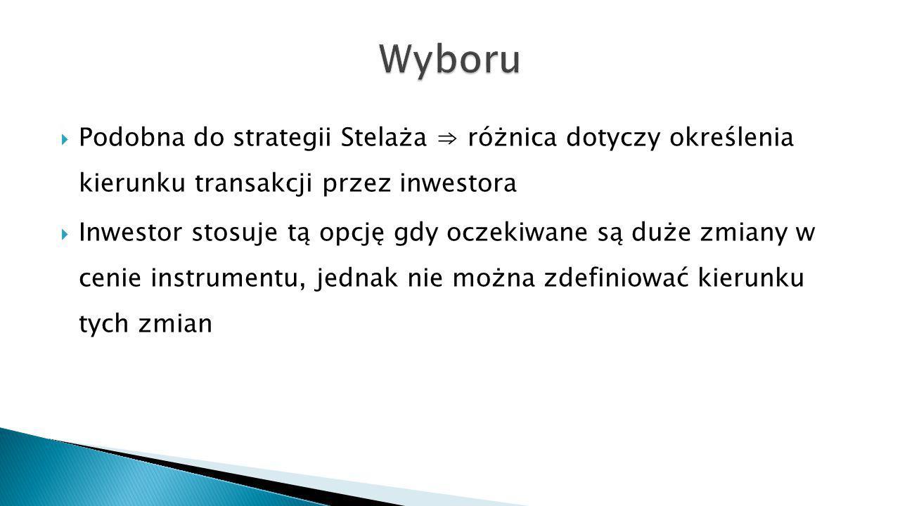 Wyboru Podobna do strategii Stelaża ⇒ różnica dotyczy określenia kierunku transakcji przez inwestora.