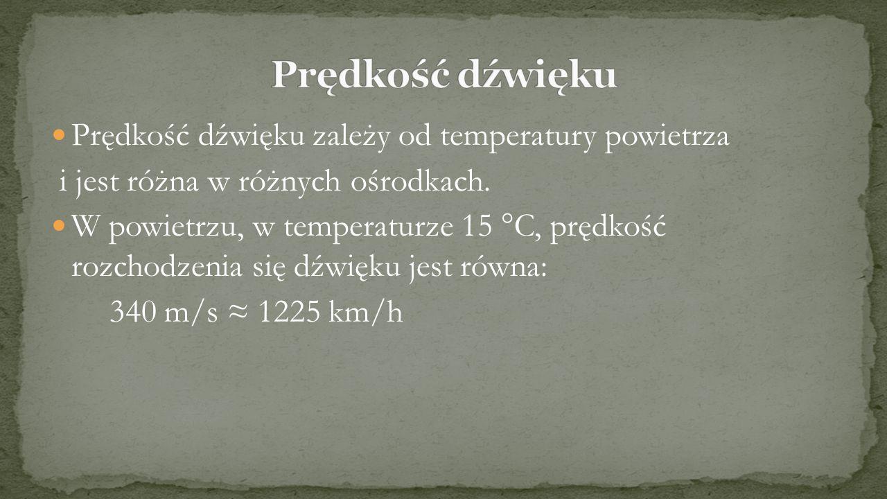 Prędkość dźwięku Prędkość dźwięku zależy od temperatury powietrza