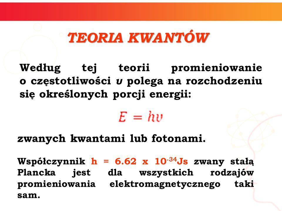 TEORIA KWANTÓW Według tej teorii promieniowanie o częstotliwości υ polega na rozchodzeniu się określonych porcji energii: