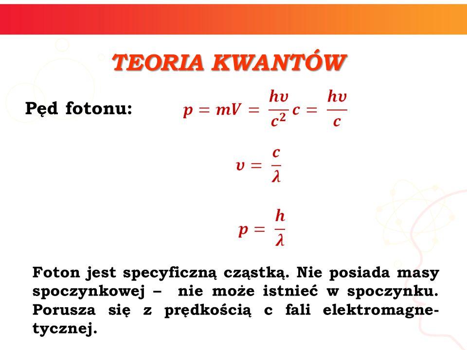 TEORIA KWANTÓW Pęd fotonu: