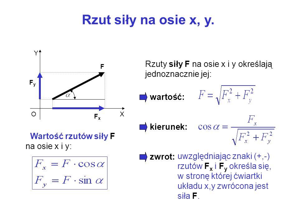 Rzut siły na osie x, y. Y. Rzuty siły F na osie x i y określają jednoznacznie jej: wartość: kierunek: