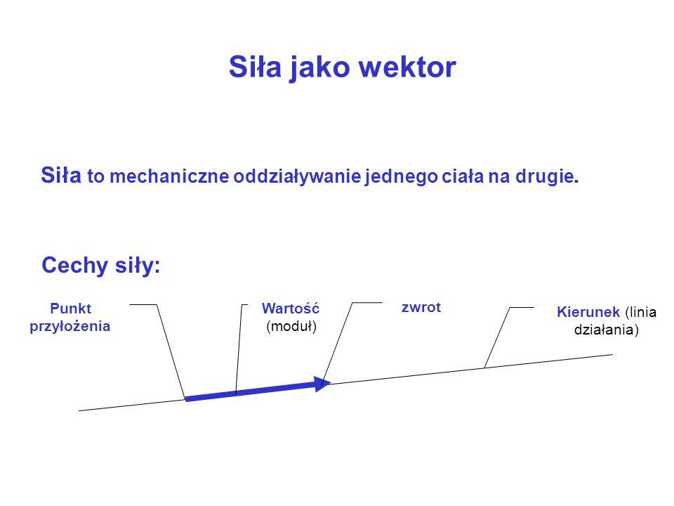 Kierunek (linia działania)