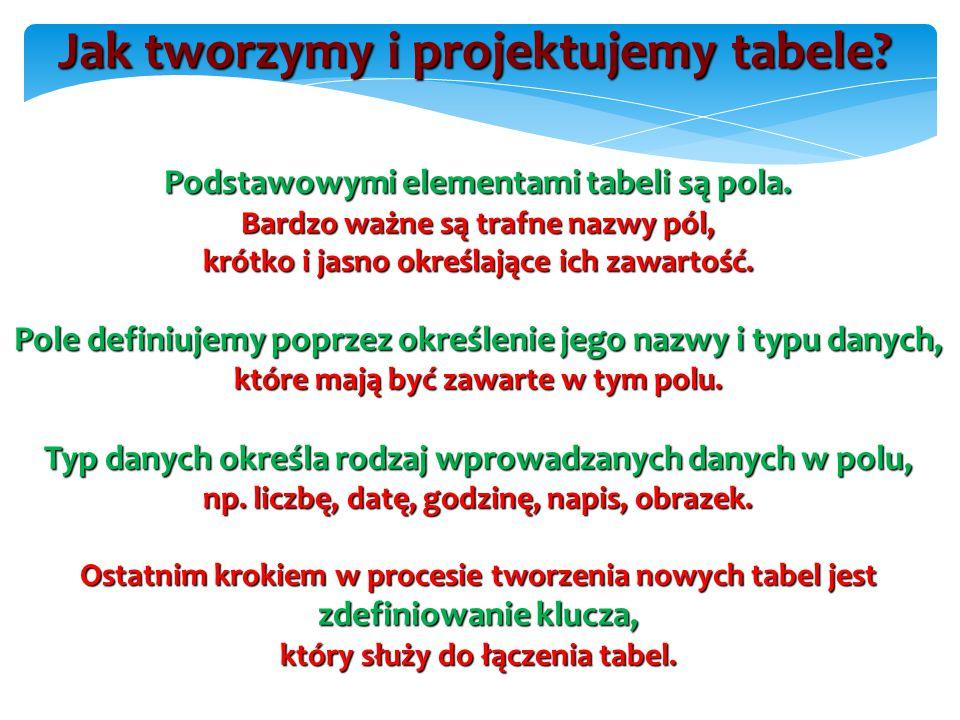 Podstawowymi elementami tabeli są pola.