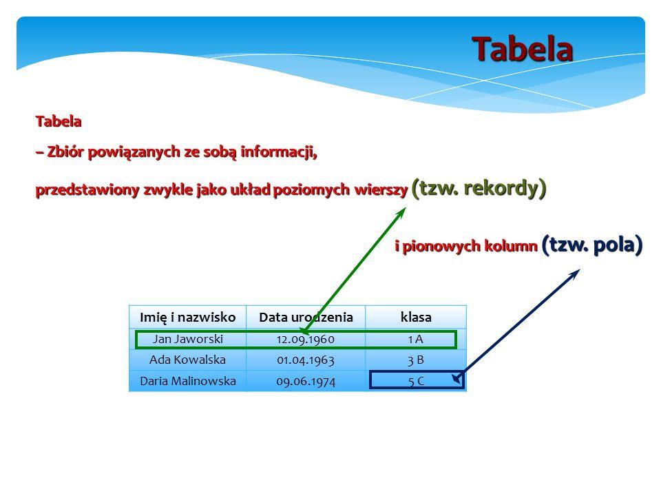 Tabela Tabela – Zbiór powiązanych ze sobą informacji,