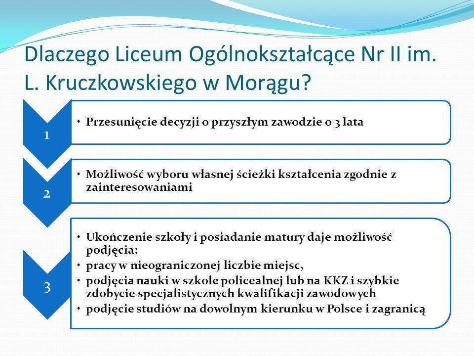 Dlaczego Liceum Ogólnokształcące Nr II im. L. Kruczkowskiego w Morągu
