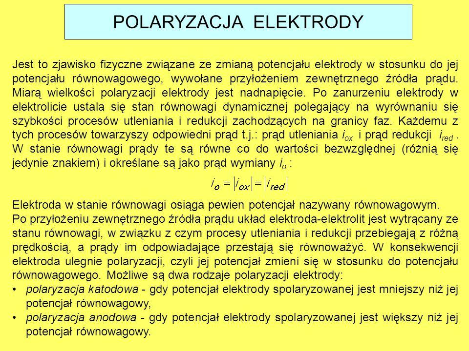 POLARYZACJA ELEKTRODY