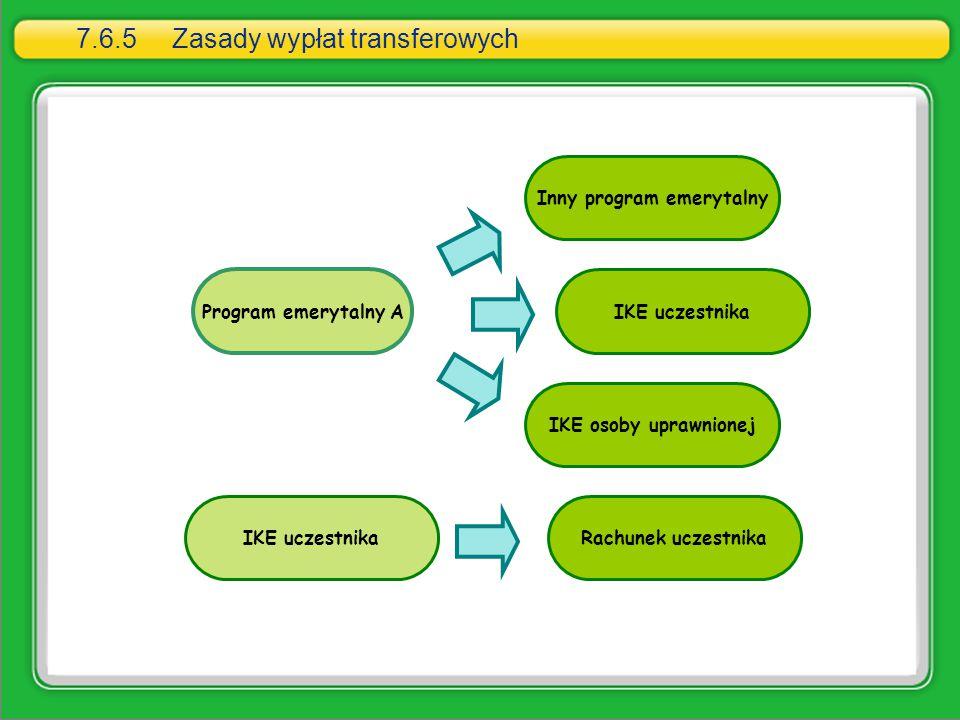 7.6.5 Zasady wypłat transferowych