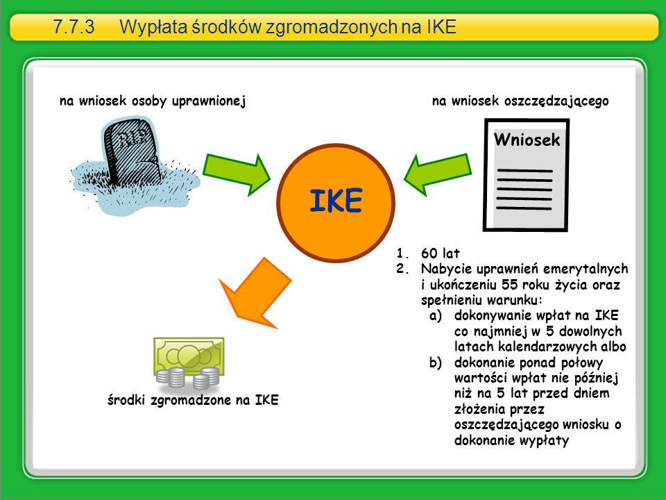 7.7.3 Wypłata środków zgromadzonych na IKE