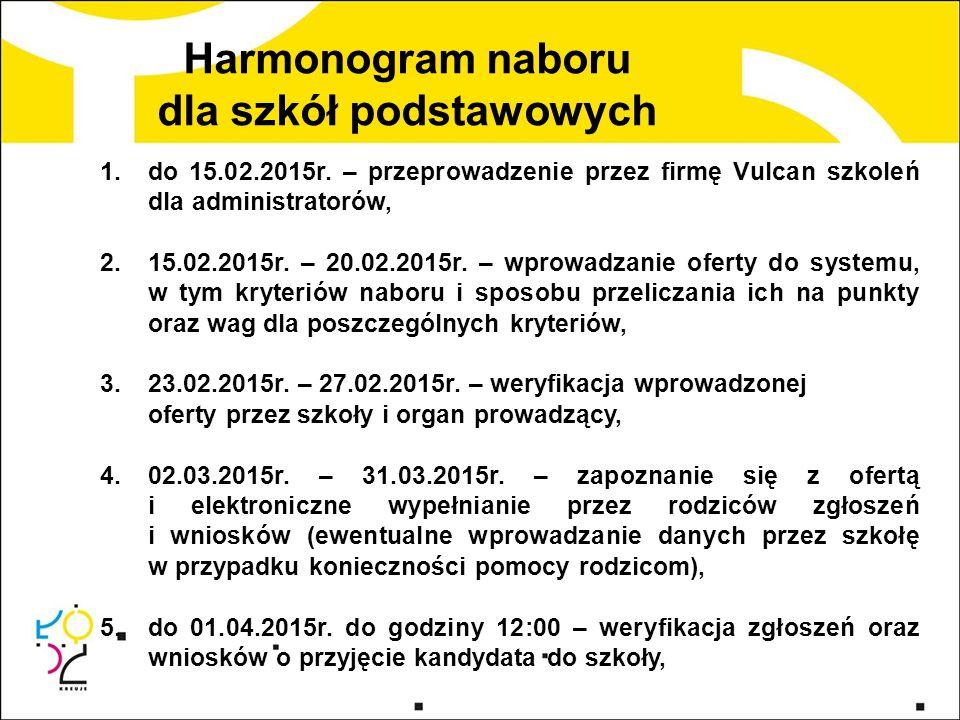 Harmonogram naboru dla szkół podstawowych