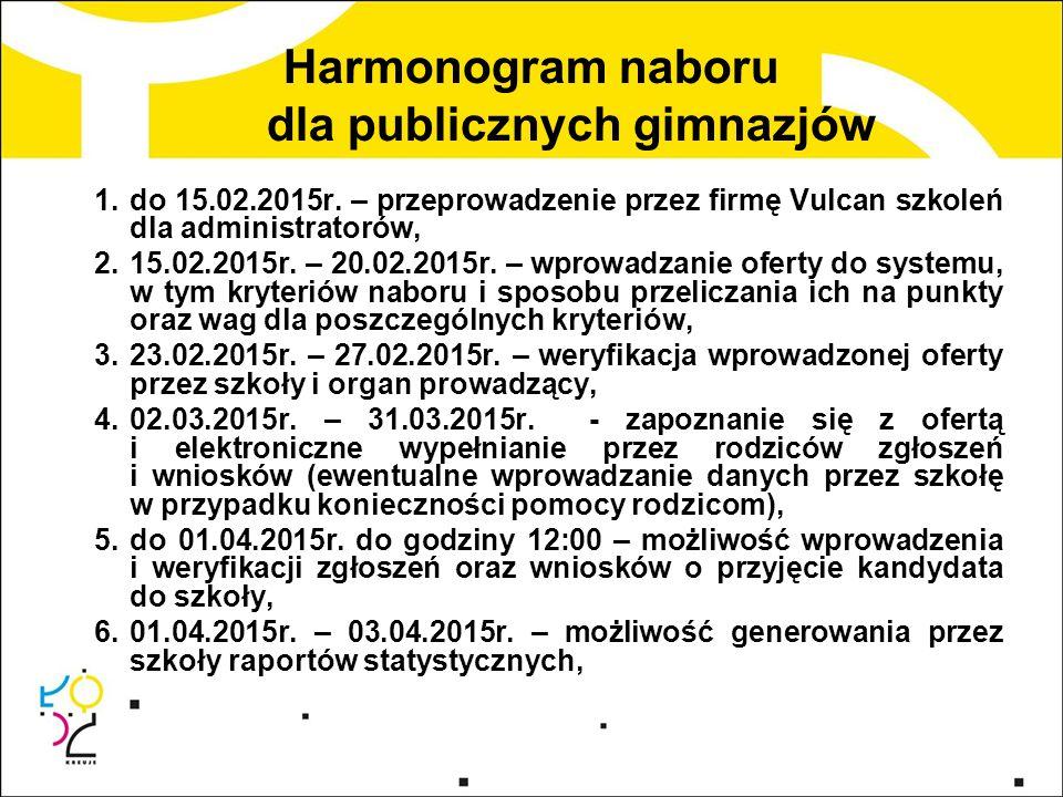 Harmonogram naboru dla publicznych gimnazjów