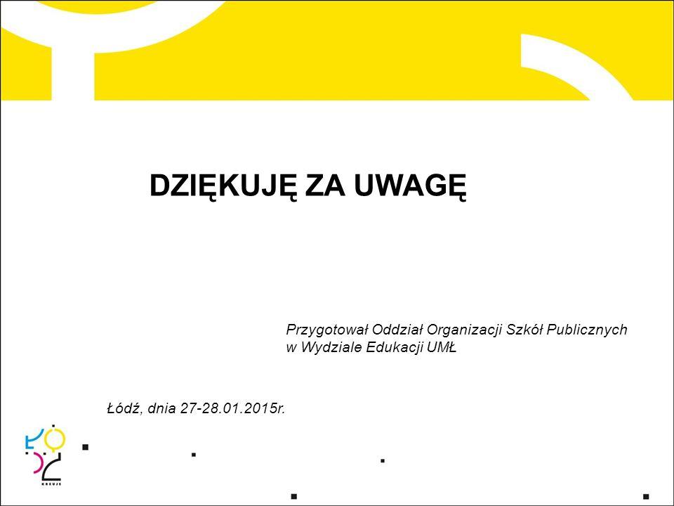 DZIĘKUJĘ ZA UWAGĘ Przygotował Oddział Organizacji Szkół Publicznych
