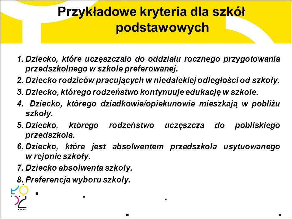 Przykładowe kryteria dla szkół podstawowych