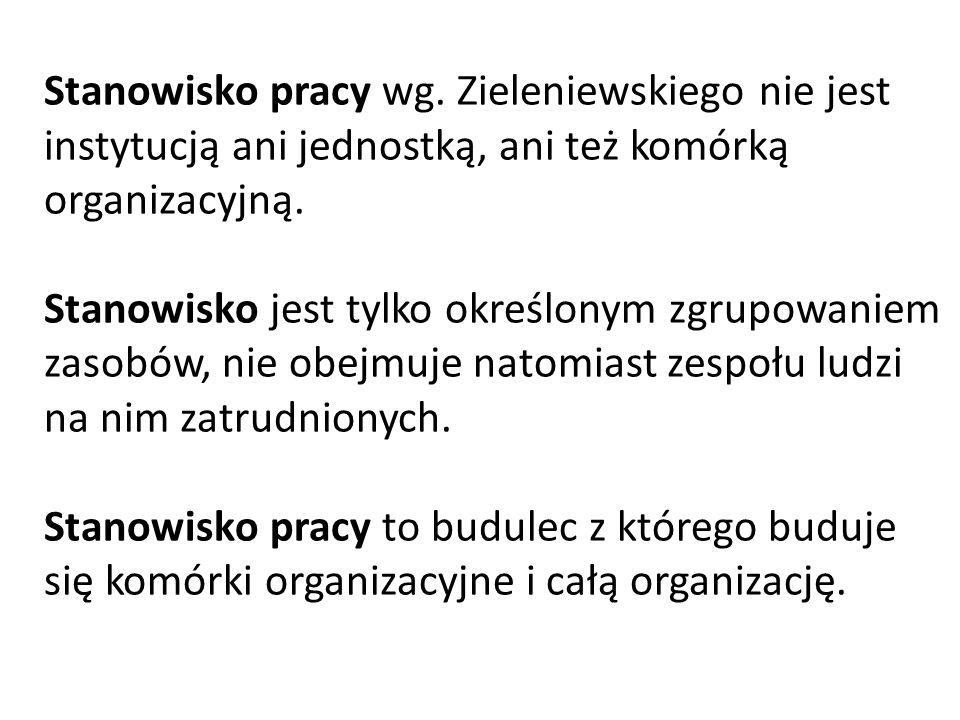 Stanowisko pracy wg. Zieleniewskiego nie jest instytucją ani jednostką, ani też komórką organizacyjną.