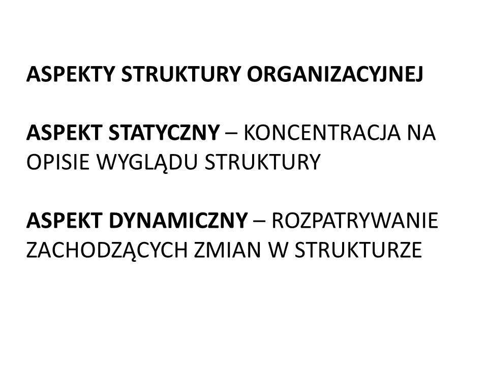 ASPEKTY STRUKTURY ORGANIZACYJNEJ