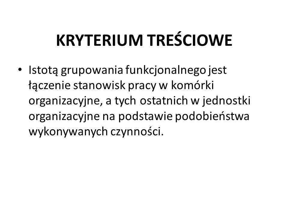 KRYTERIUM TREŚCIOWE