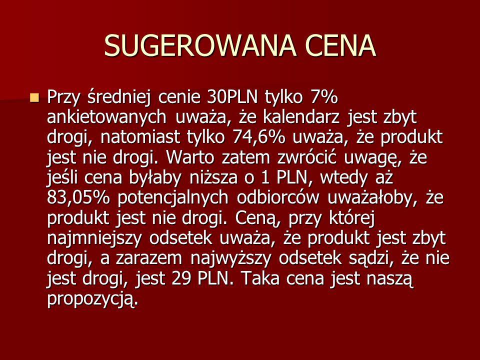 SUGEROWANA CENA
