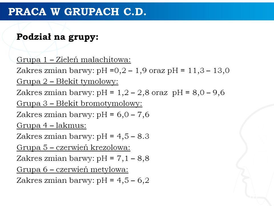 PRACA W GRUPACH C.D. Podział na grupy: Grupa 1 – Zieleń malachitowa: