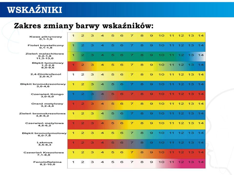 WSKAŹNIKI Zakres zmiany barwy wskaźników: