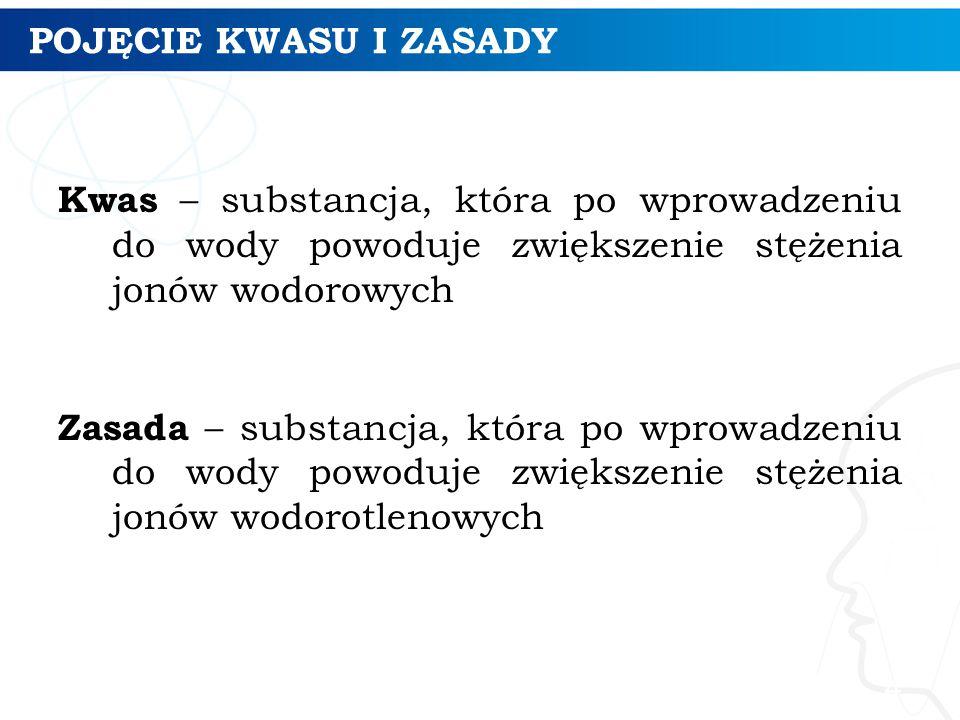 POJĘCIE KWASU I ZASADY