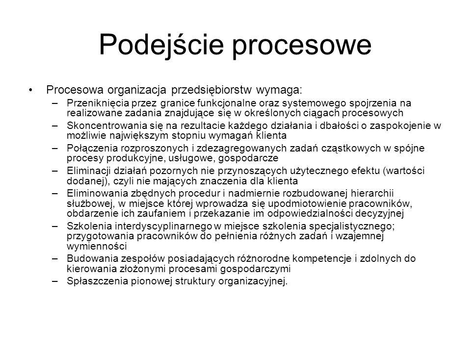 Podejście procesowe Procesowa organizacja przedsiębiorstw wymaga: