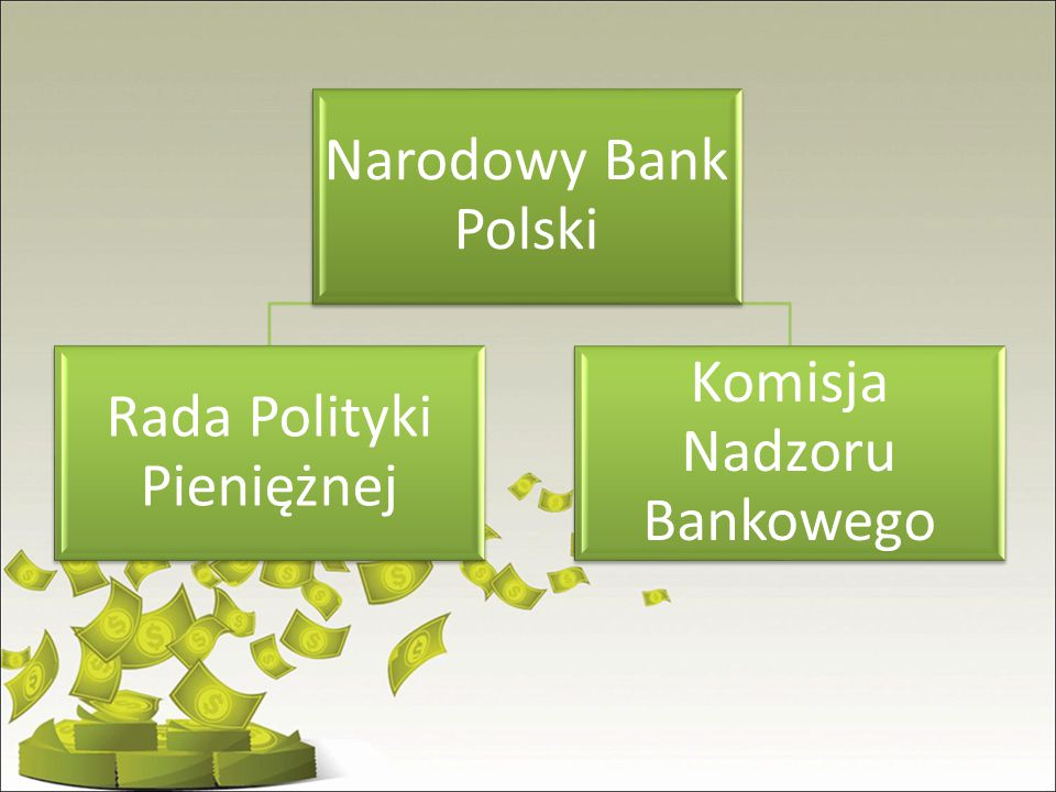 Rada Polityki Pieniężnej Komisja Nadzoru Bankowego