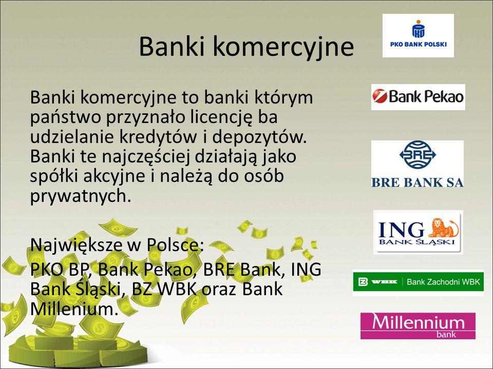 Banki komercyjne